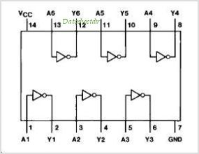 DM74ALS04B pinout,Pin out