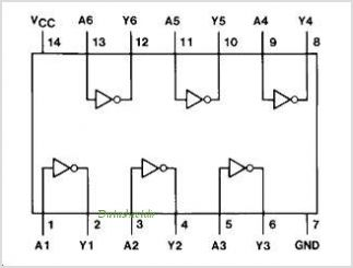 DM74ALS05A pinout,Pin out
