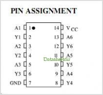 IN74HC04A pinout,Pin out