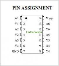 IN74HCT04AN pinout,Pin out