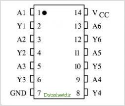 KK74LS04 pinout,Pin out