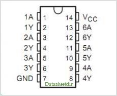 SN54ALS04B pinout,Pin out