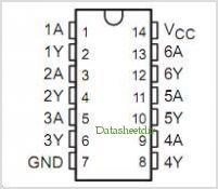 SN74LV14 pinout,Pin out