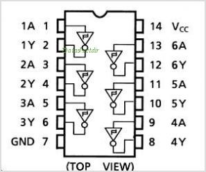 TC74HC14AF pinout,Pin out