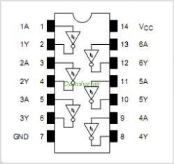 TC74LCX14 pinout,Pin out
