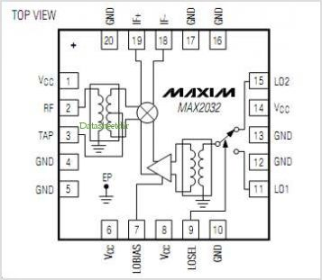 MAX2032 pinout,Pin out