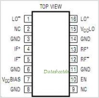 LT5511 pinout,Pin out