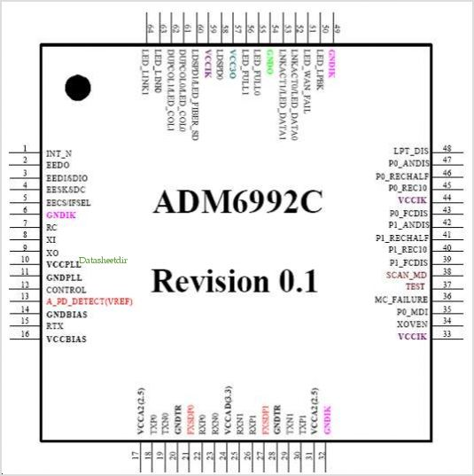 ADM6992C pinout,Pin out