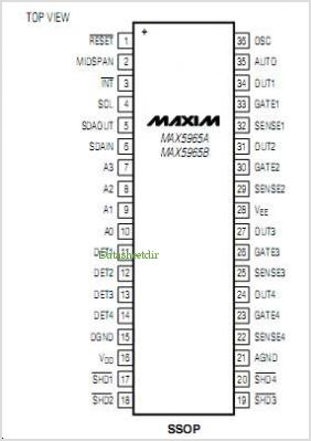 MAX5965A pinout,Pin out