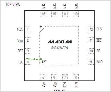 MAX5972A pinout,Pin out