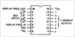 CD4056B pinout,Pin out