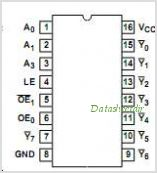 CD74HC237 pinout,Pin out