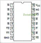 CD74HCT147 pinout,Pin out