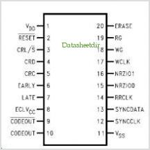 DP84902 pinout,Pin out