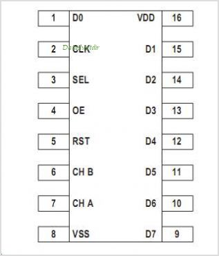 HCTL-2001-A00 pinout,Pin out