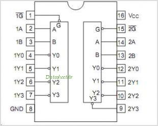 HD74LV139A pinout,Pin out