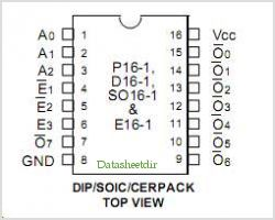 IDT74FCT138A pinout,Pin out