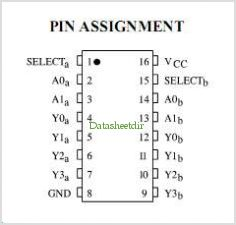 IN74AC139N pinout,Pin out
