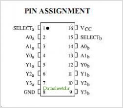 IN74HC139A pinout,Pin out