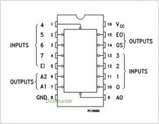 4 to 16 line decoder 1 to 2 decoder wiring diagram