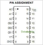 MC54HC138A pinout,Pin out
