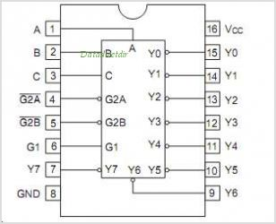 RD74LVC138B pinout,Pin out