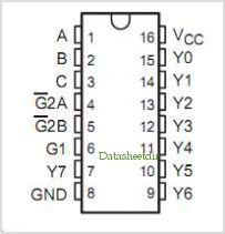 SN54F138 pinout,Pin out