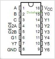 SN74AHC138DGVR pinout,Pin out
