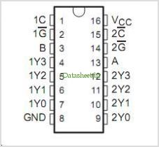 SN74ALS155 pinout,Pin out