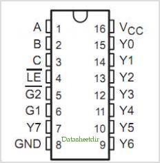 SN74AS137 pinout,Pin out