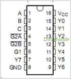 SN74LVC138ARGYR pinout,Pin out