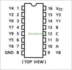 TC74HC4028AF pinout,Pin out