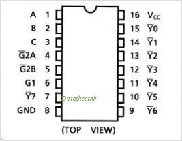 TC74HCT138AF pinout,Pin out