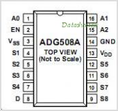 ADG508A pinout,Pin out