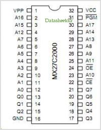 MX27C2000 pinout,Pin out