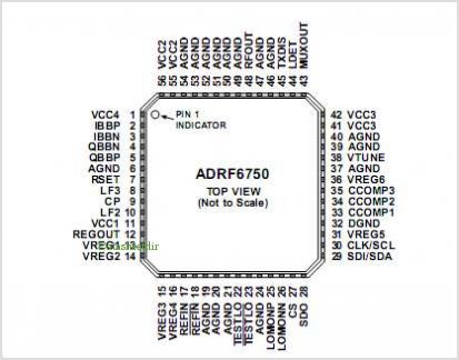 ADRF6750 pinout,Pin out