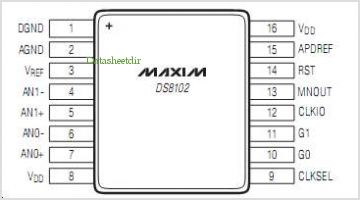 DS8102 pinout,Pin out