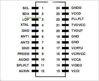 MC44BC373 pinout,Pin out