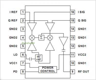 RF2480 pinout,Pin out