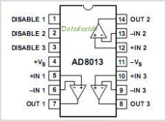 AD8013 pinout,Pin out