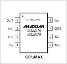 MAX4128 pinout,Pin out