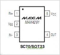 MAX4291ESA-T pinout,Pin out