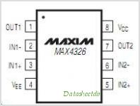 MAX4326 pinout,Pin out