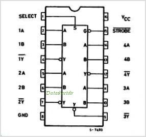74AC158 pinout,Pin out
