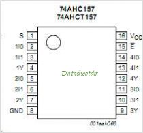 74AHC-AHCT157 pinout,Pin out