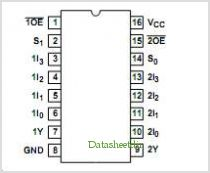 ACS253MS pinout,Pin out