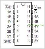 CD74AC157 pinout,Pin out