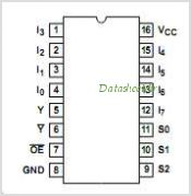 CD74AC251ME4 pinout,Pin out