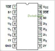 CD74HCT253 pinout,Pin out