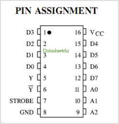 IN74AC151 pinout,Pin out